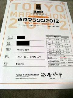 東京マラソン2012 完走証書が届きました